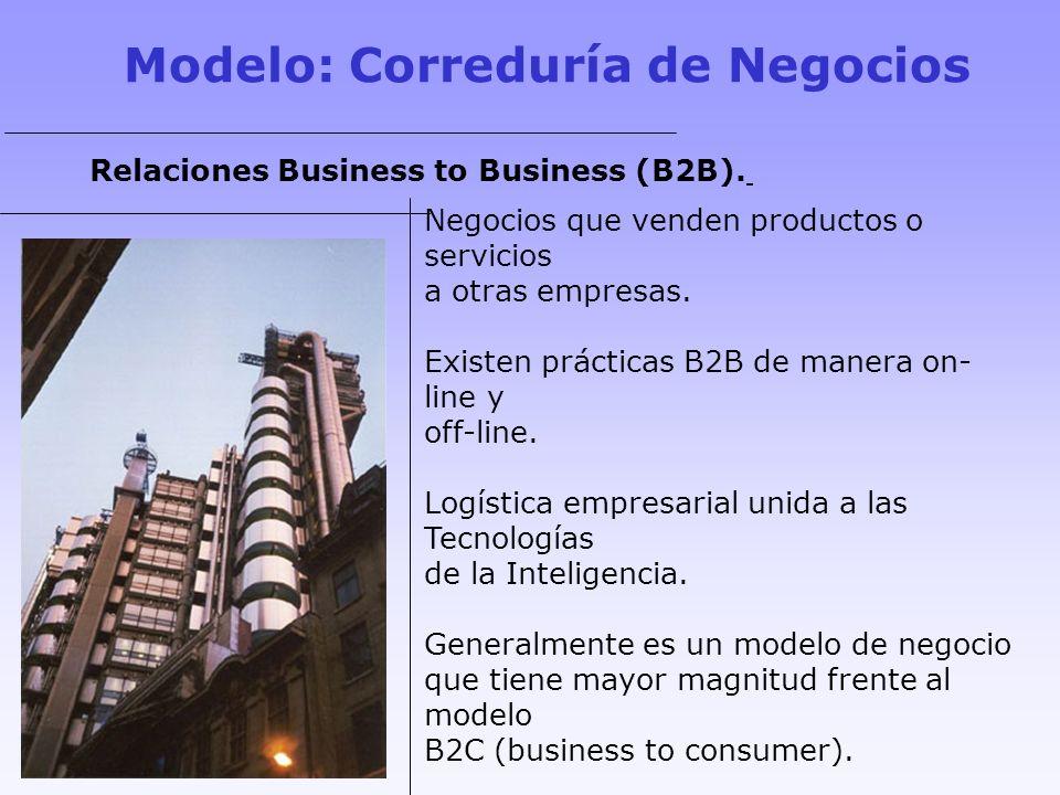 Negocios que venden productos o servicios a otras empresas. Existen prácticas B2B de manera on- line y off-line. Logística empresarial unida a las Tec