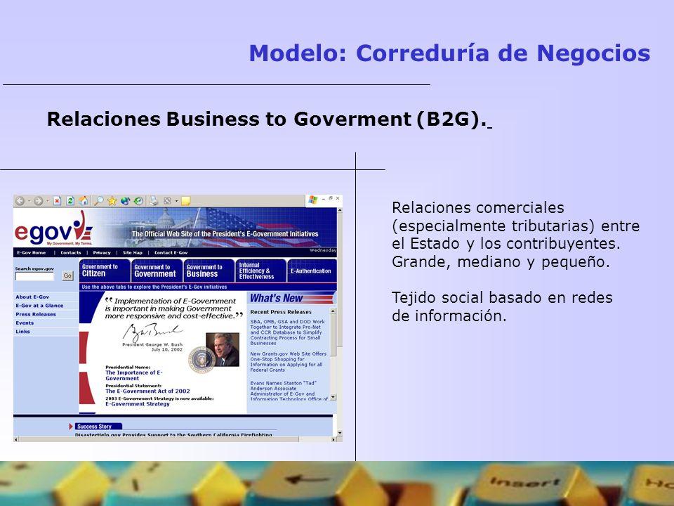 Relaciones Business to Goverment (B2G). Relaciones comerciales (especialmente tributarias) entre el Estado y los contribuyentes. Grande, mediano y peq