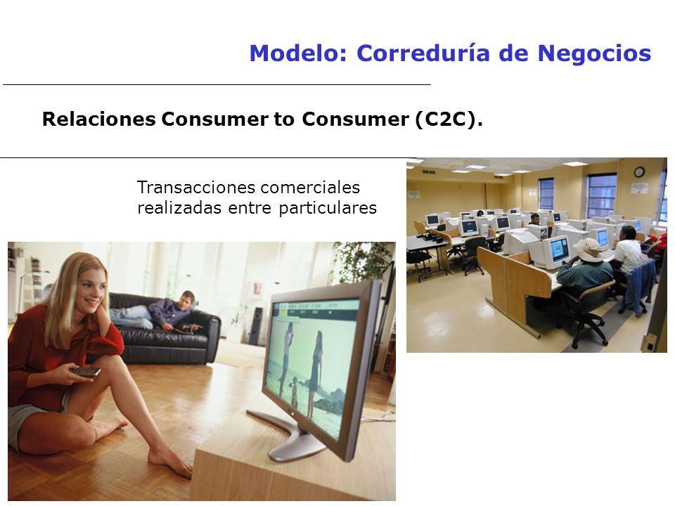 Relaciones Consumer to Consumer (C2C). Transacciones comerciales realizadas entre particulares Modelo: Correduría de Negocios