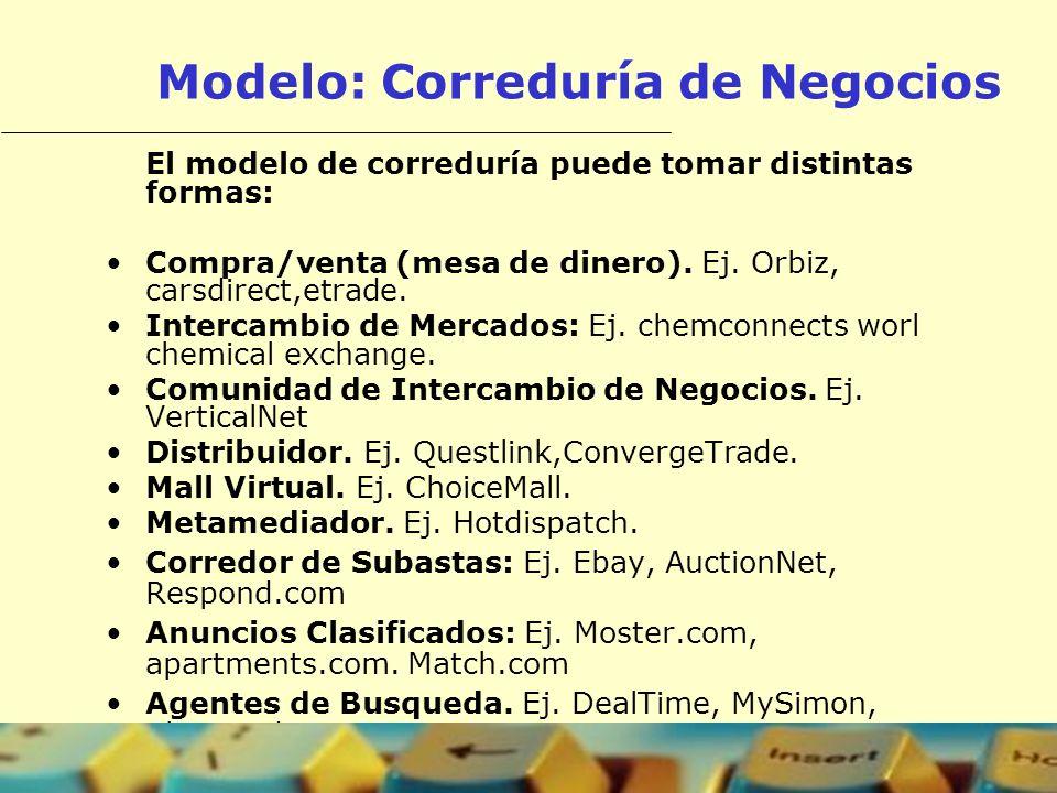 Modelo: Correduría de Negocios El modelo de correduría puede tomar distintas formas: Compra/venta (mesa de dinero). Ej. Orbiz, carsdirect,etrade. Inte