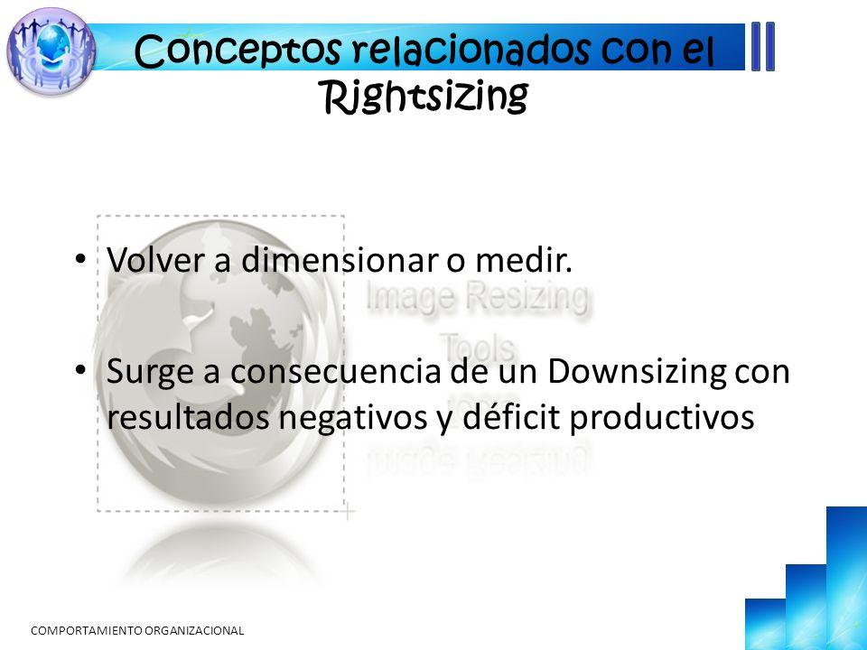 Volver a dimensionar o medir. Surge a consecuencia de un Downsizing con resultados negativos y déficit productivos COMPORTAMIENTO ORGANIZACIONAL Conce