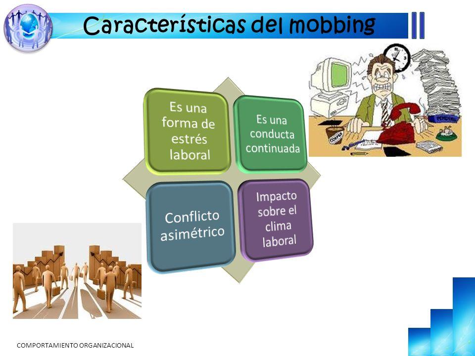 COMPORTAMIENTO ORGANIZACIONAL Características del mobbing