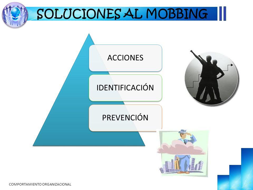 COMPORTAMIENTO ORGANIZACIONAL SOLUCIONES AL MOBBING ACCIONESIDENTIFICACIÓNPREVENCIÓN