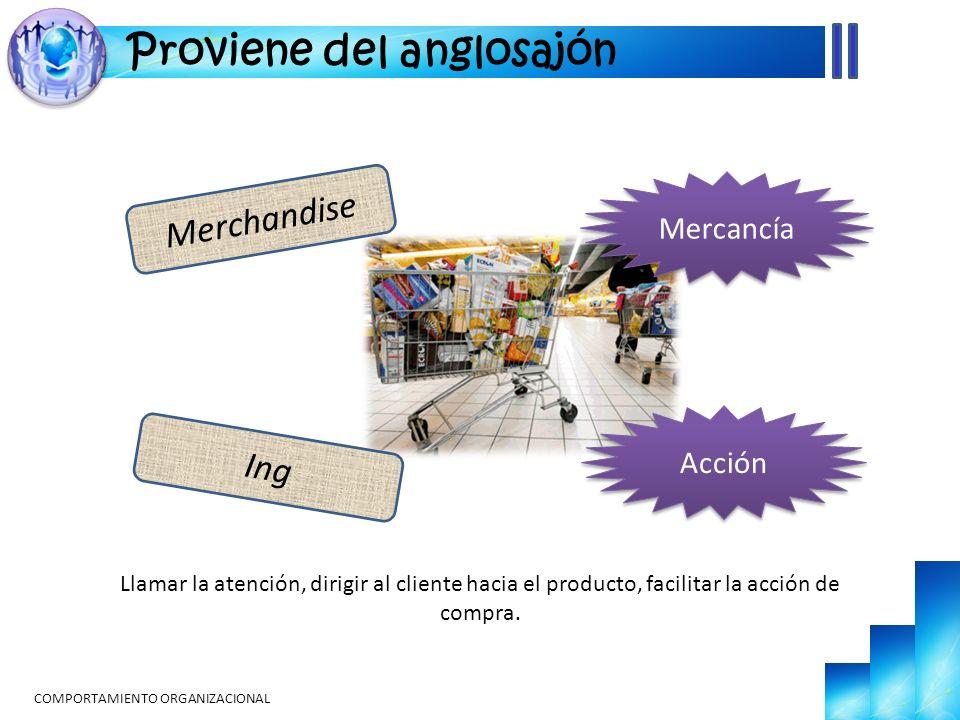 Merchandise Acción Mercancía Ing Proviene del anglosajón Llamar la atención, dirigir al cliente hacia el producto, facilitar la acción de compra.