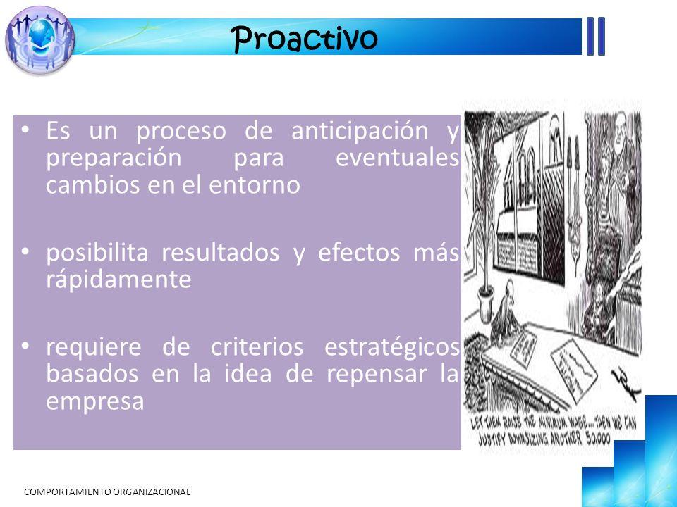 Es un proceso de anticipación y preparación para eventuales cambios en el entorno posibilita resultados y efectos más rápidamente requiere de criterios estratégicos basados en la idea de repensar la empresa COMPORTAMIENTO ORGANIZACIONAL Proactivo