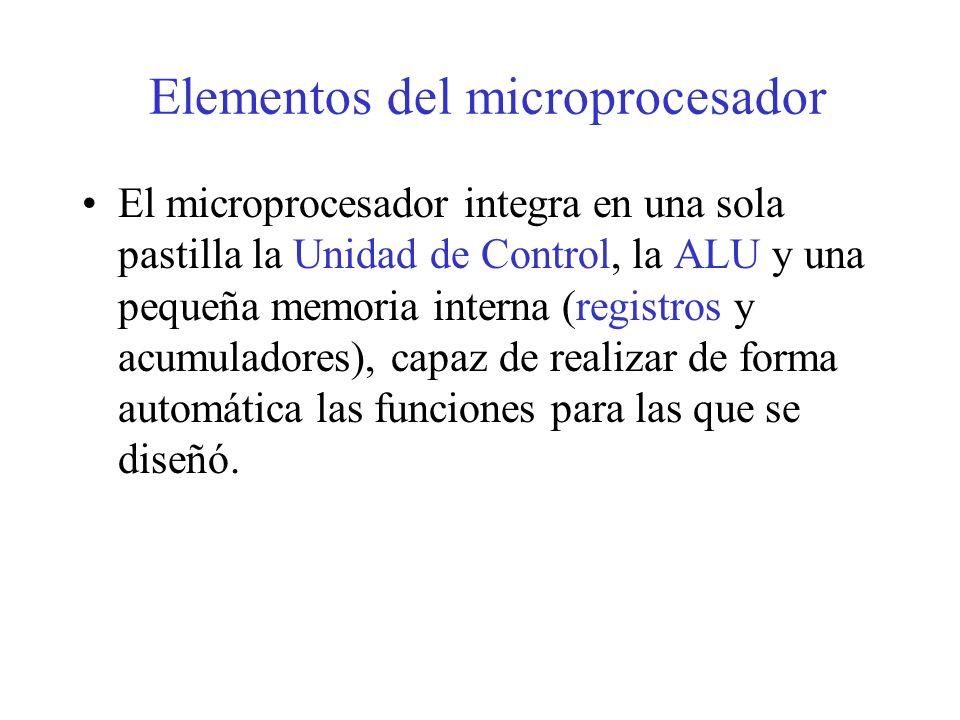 Características de un microprocesador Velocidad de proceso: Frecuencia de la señal de reloj. Por ejemplo 33MHz Longitud de palabra: Longitud de los da