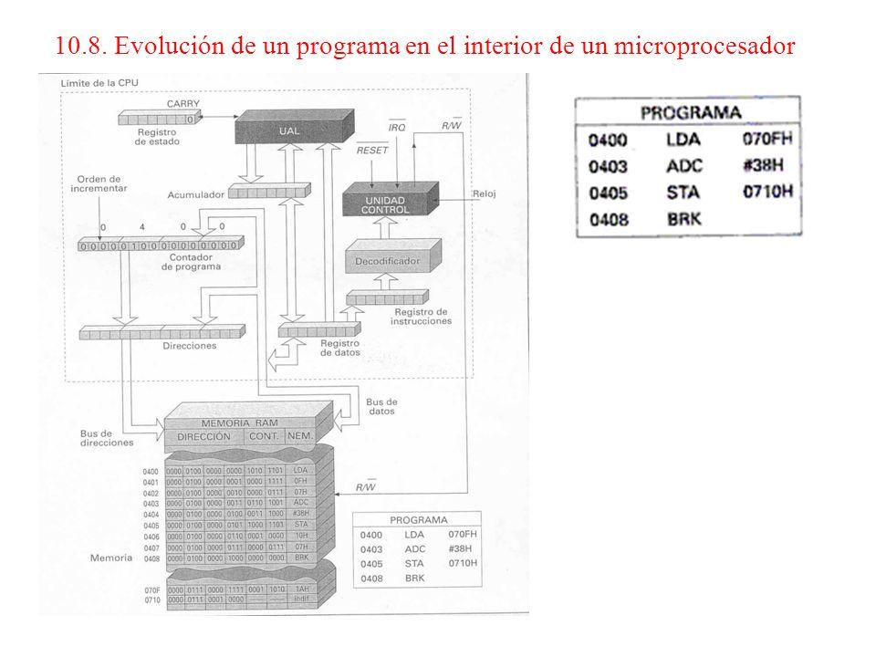10.8. Evolución de un programa en el interior de un microprocesador Vamos a estudiar la evolución del siguiente programa para el microprocesador 6502:
