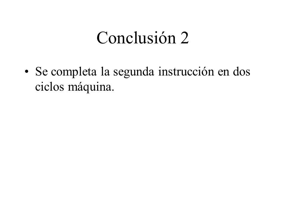 2º ciclo máquina de la 2ª instrucción: busca el dato y ejecuta la suma. 1-El CP se carga en el registro de direcciones. 2- El contenido del CP se incr