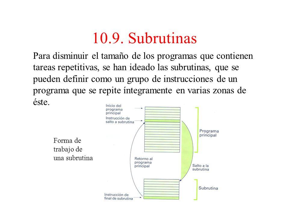Conclusión 4 La instrucción 4 se ha completado en un ciclo máquina.
