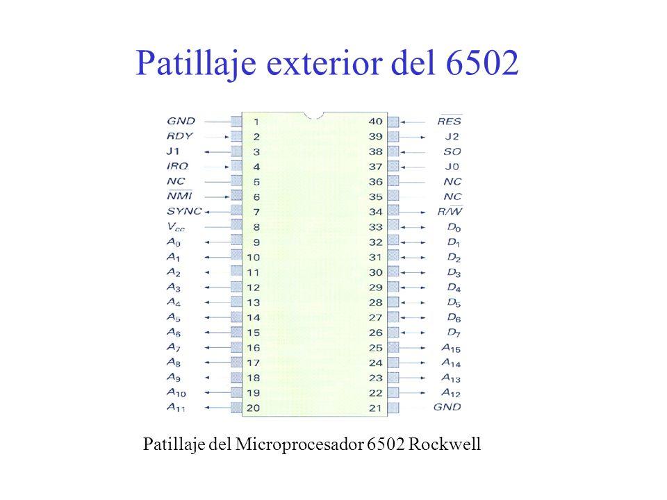 El micro 6502 Sencillo micro construido con tecnología CMOS (bajo consumo) Repertorio de instrucciones reducido pero con amplia gama de posibilidades