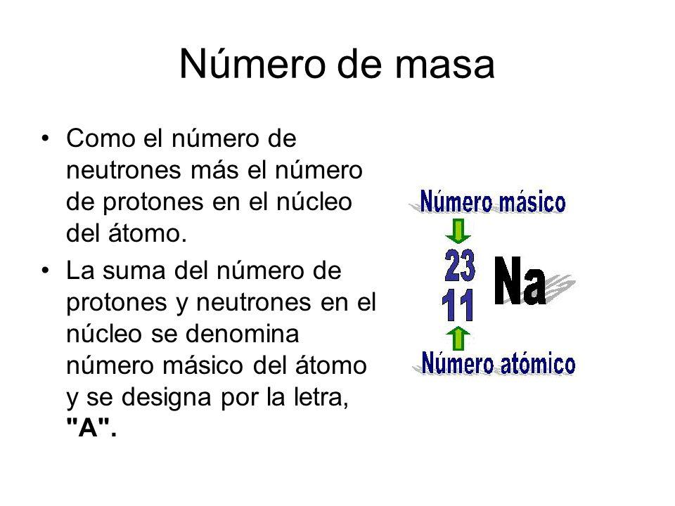 Número de masa Como el número de neutrones más el número de protones en el núcleo del átomo. La suma del número de protones y neutrones en el núcleo s