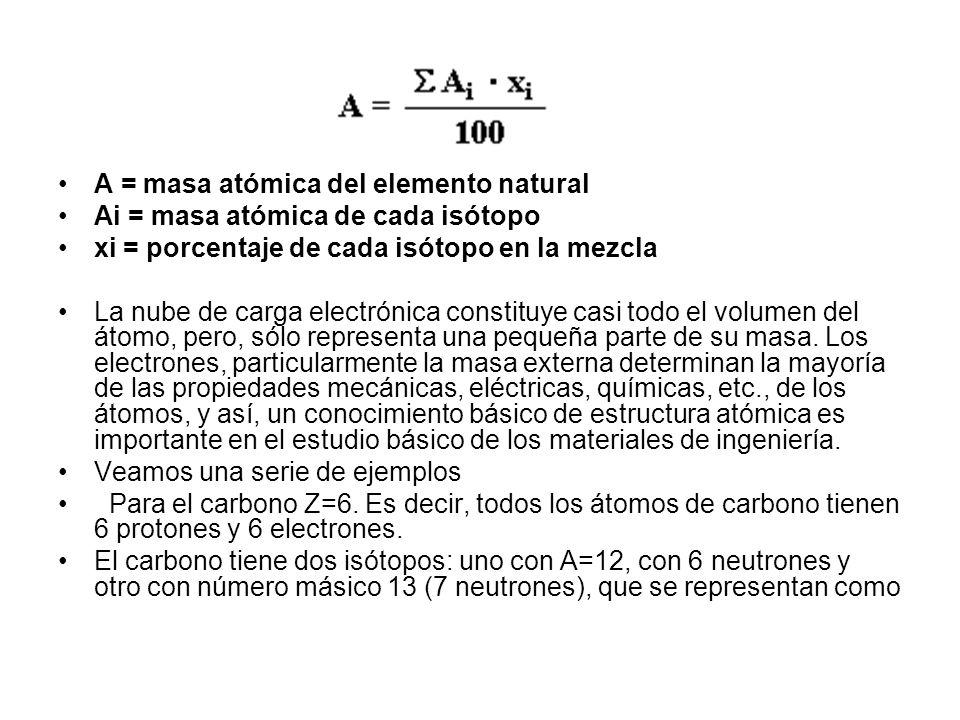 A = masa atómica del elemento natural Ai = masa atómica de cada isótopo xi = porcentaje de cada isótopo en la mezcla La nube de carga electrónica cons