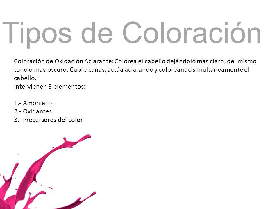 Tipos de Coloración Coloración de Oxidación Aclarante: Colorea el cabello dejándolo mas claro, del mismo tono o mas oscuro. Cubre canas, actúa aclaran