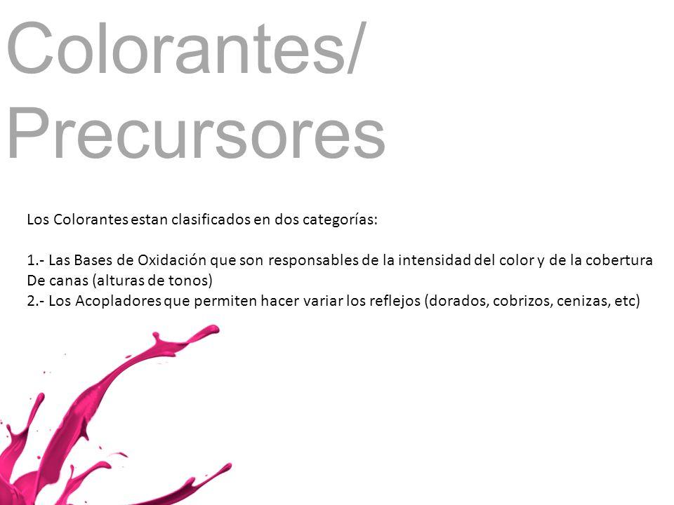 Colorantes/ Precursores Los Colorantes estan clasificados en dos categorías: 1.- Las Bases de Oxidación que son responsables de la intensidad del colo