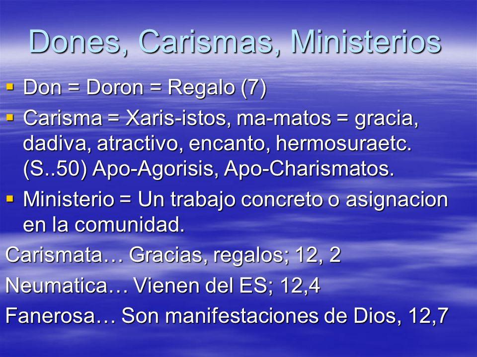 Dones, Carismas, Ministerios Don = Doron = Regalo (7) Don = Doron = Regalo (7) Carisma = Xaris-istos, ma-matos = gracia, dadiva, atractivo, encanto, h