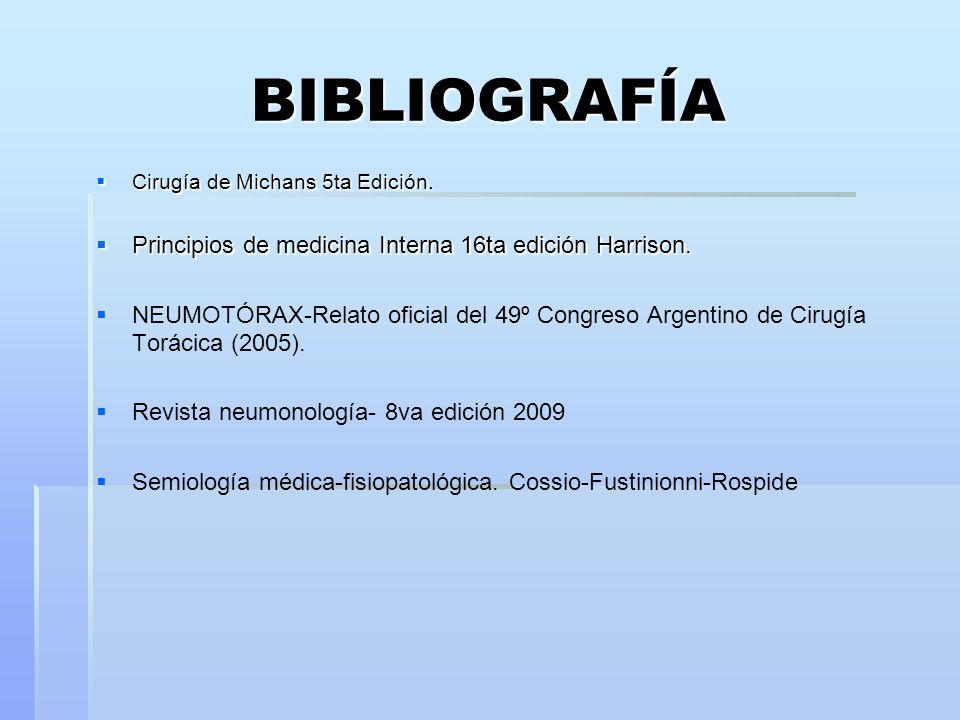 BIBLIOGRAFÍA Cirugía de Michans 5ta Edición. Cirugía de Michans 5ta Edición. Principios de medicina Interna 16ta edición Harrison. Principios de medic