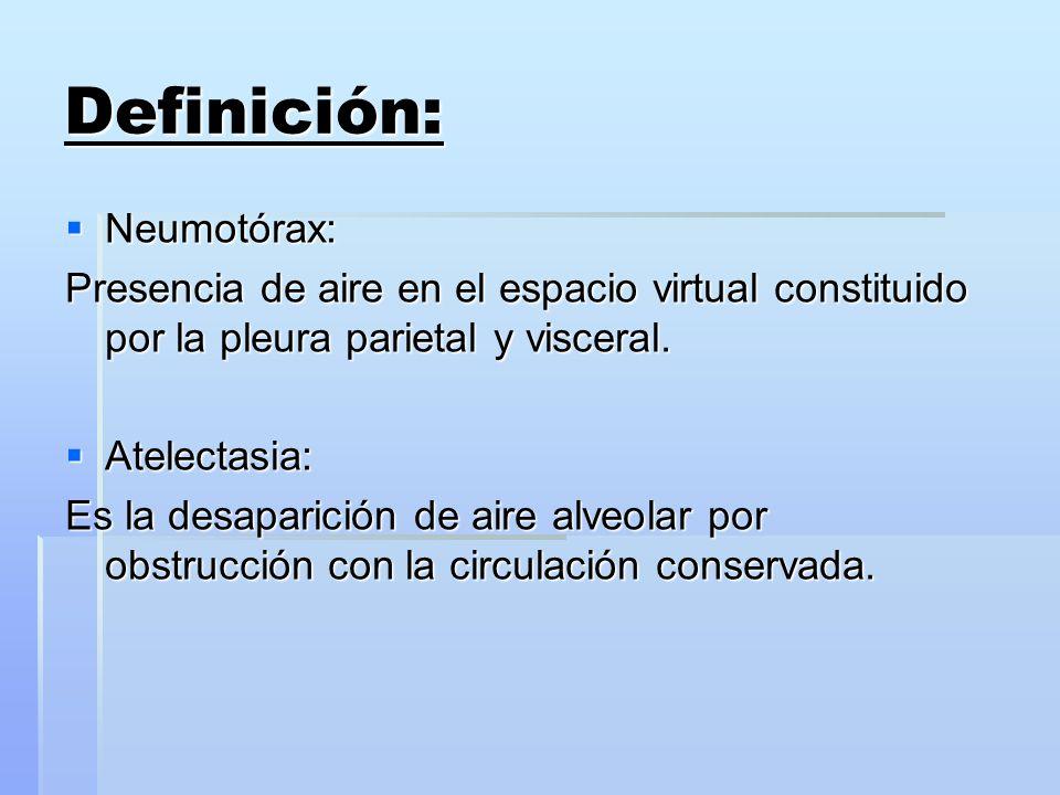 Definición: Neumotórax: Neumotórax: Presencia de aire en el espacio virtual constituido por la pleura parietal y visceral. Atelectasia: Atelectasia: E