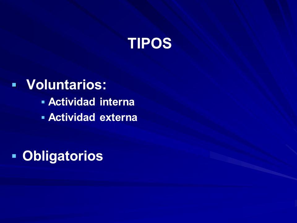 TIPOS Voluntarios: Actividad interna Actividad externa Obligatorios