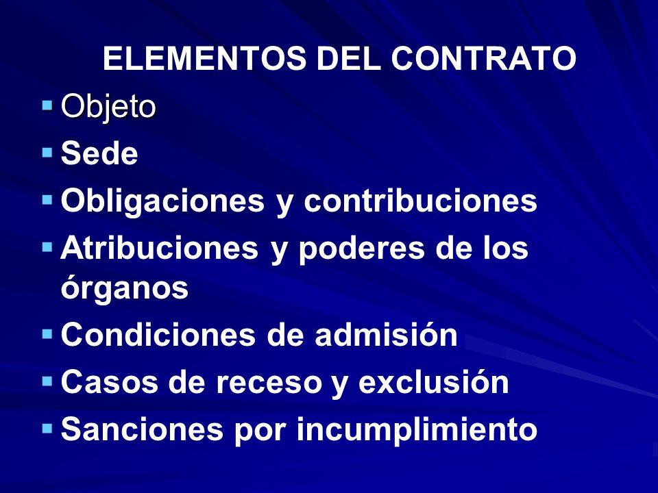 ELEMENTOS DEL CONTRATO Objeto Objeto Sede Obligaciones y contribuciones Atribuciones y poderes de los órganos Condiciones de admisión Casos de receso