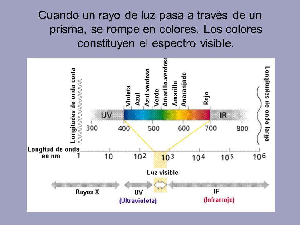 Cuando un rayo de luz pasa a través de un prisma, se rompe en colores. Los colores constituyen el espectro visible.