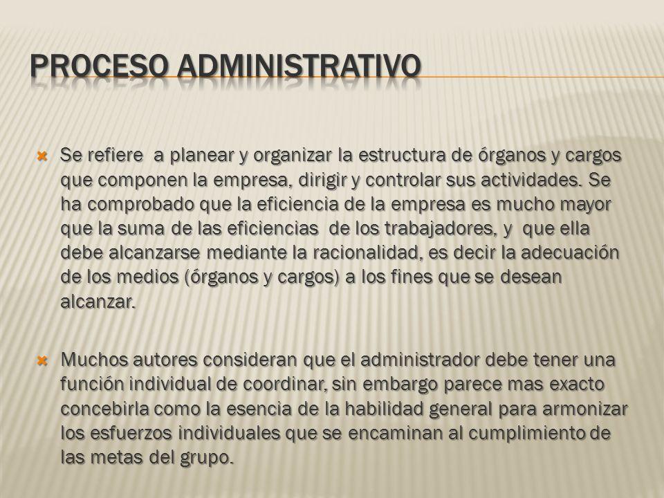 Se refiere a planear y organizar la estructura de órganos y cargos que componen la empresa, dirigir y controlar sus actividades. Se ha comprobado que