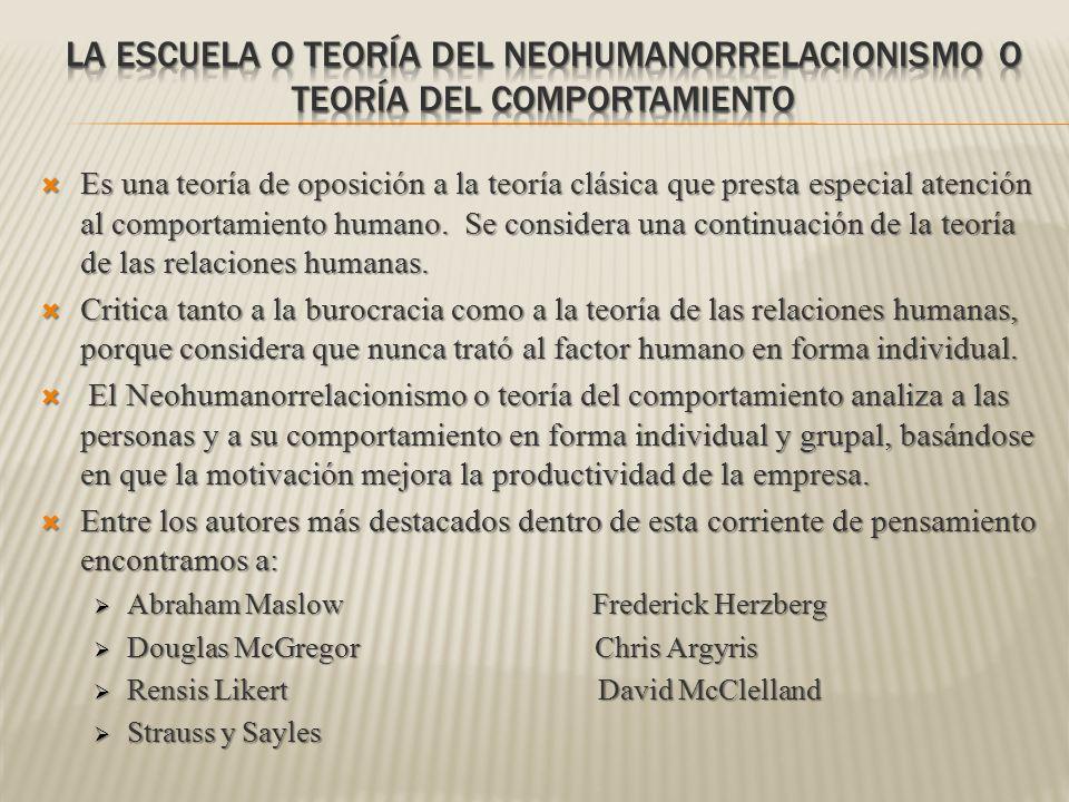 Teoría sobre las motivaciones humanas y su jerarquización.