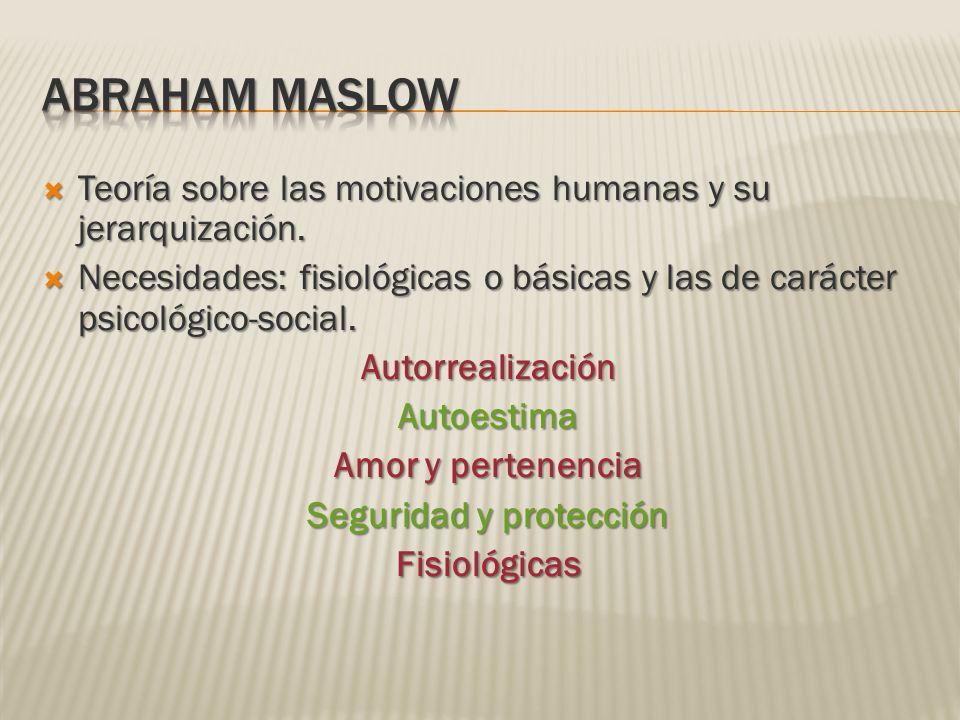 Teoría sobre las motivaciones humanas y su jerarquización. Teoría sobre las motivaciones humanas y su jerarquización. Necesidades: fisiológicas o bási