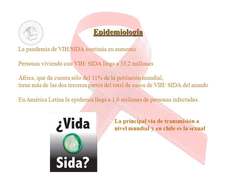 Condiciones para transmitir el VIH 1-El VIH debe estar presente 2-Tiene que haber suficiente virus 3-El VIH debe entrar en el flujo sanguíneo