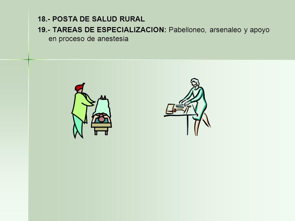 18.- POSTA DE SALUD RURAL 19.- TAREAS DE ESPECIALIZACION: Pabelloneo, arsenaleo y apoyo en proceso de anestesia