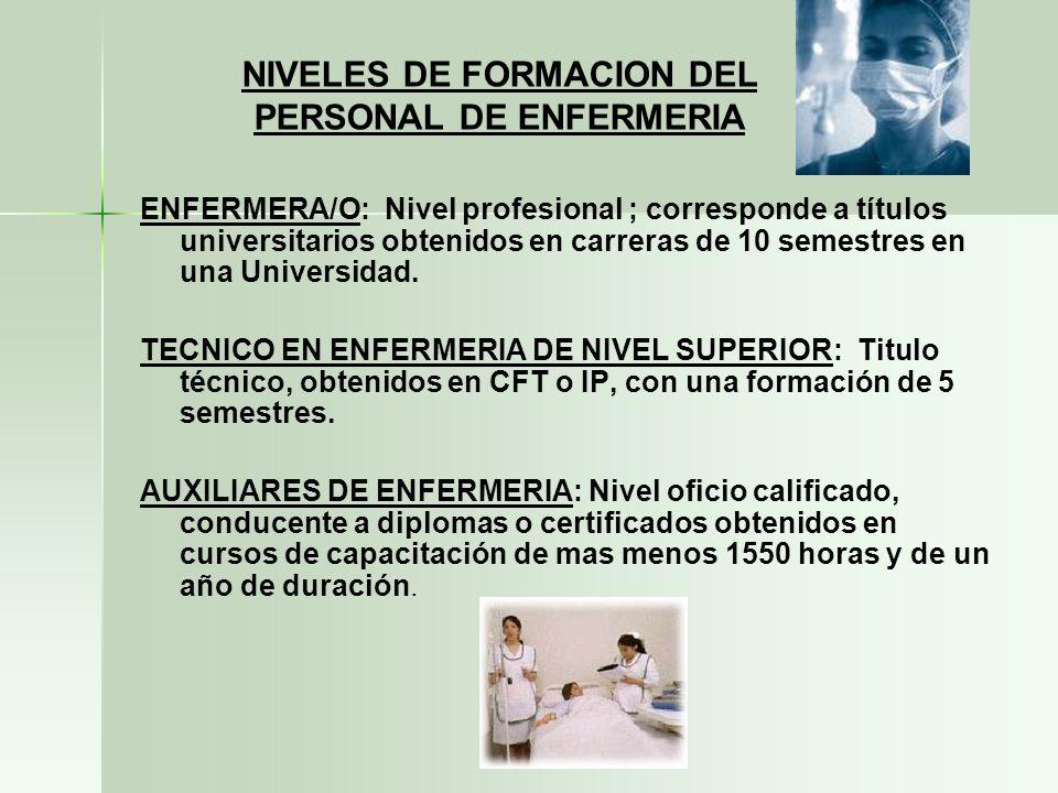 ENFERMERA/O: Nivel profesional ; corresponde a títulos universitarios obtenidos en carreras de 10 semestres en una Universidad. TECNICO EN ENFERMERIA