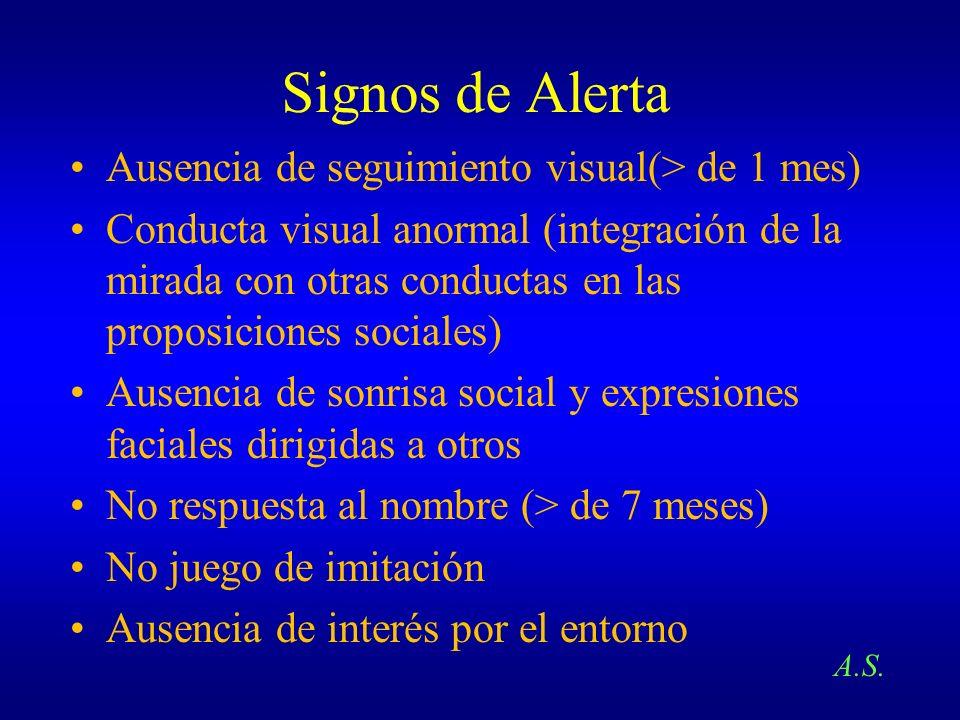 Signos de Alerta Ausencia de seguimiento visual(> de 1 mes) Conducta visual anormal (integración de la mirada con otras conductas en las proposiciones