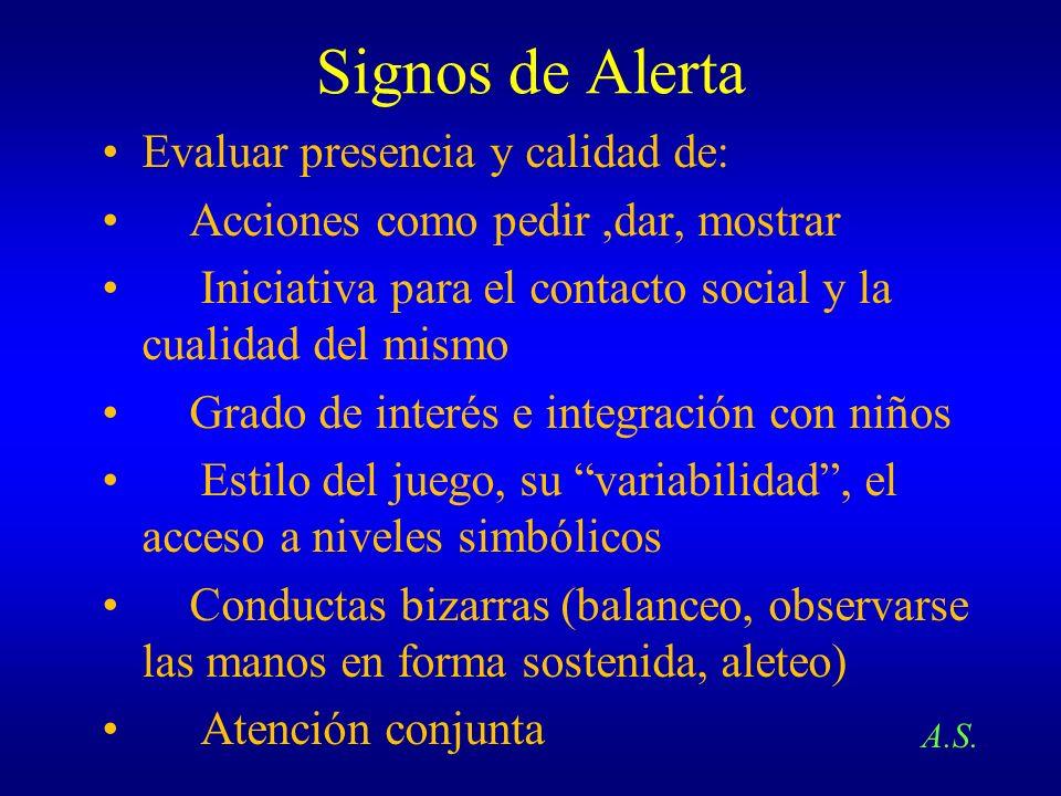 Signos de Alerta Evaluar presencia y calidad de: Acciones como pedir,dar, mostrar Iniciativa para el contacto social y la cualidad del mismo Grado de