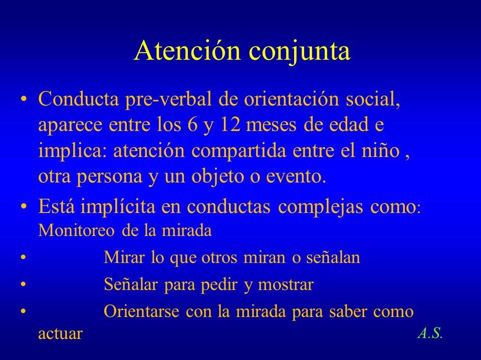 Atención conjunta Conducta pre-verbal de orientación social, aparece entre los 6 y 12 meses de edad e implica: atención compartida entre el niño, otra