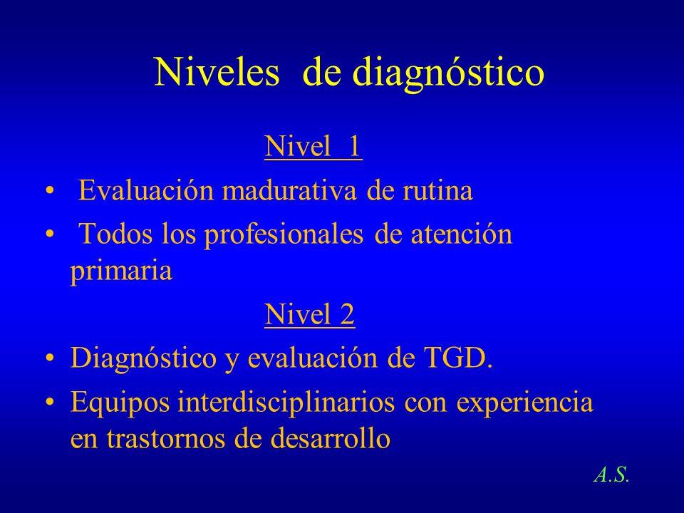 Niveles de diagnóstico Nivel 1 Evaluación madurativa de rutina Todos los profesionales de atención primaria Nivel 2 Diagnóstico y evaluación de TGD. E
