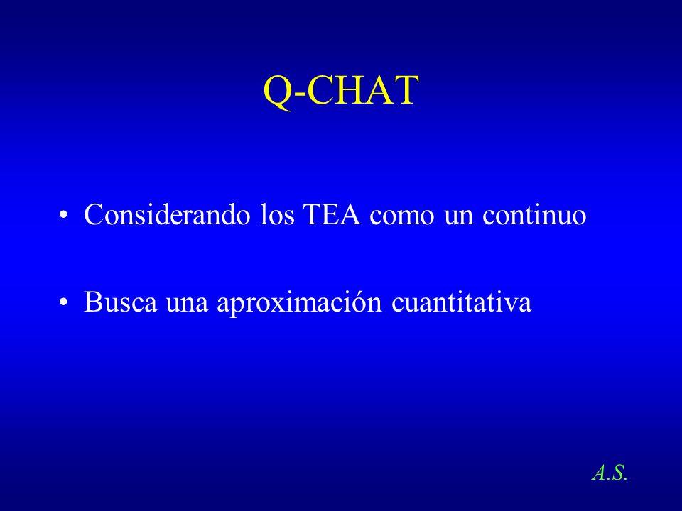 Q-CHAT Considerando los TEA como un continuo Busca una aproximación cuantitativa A.S.