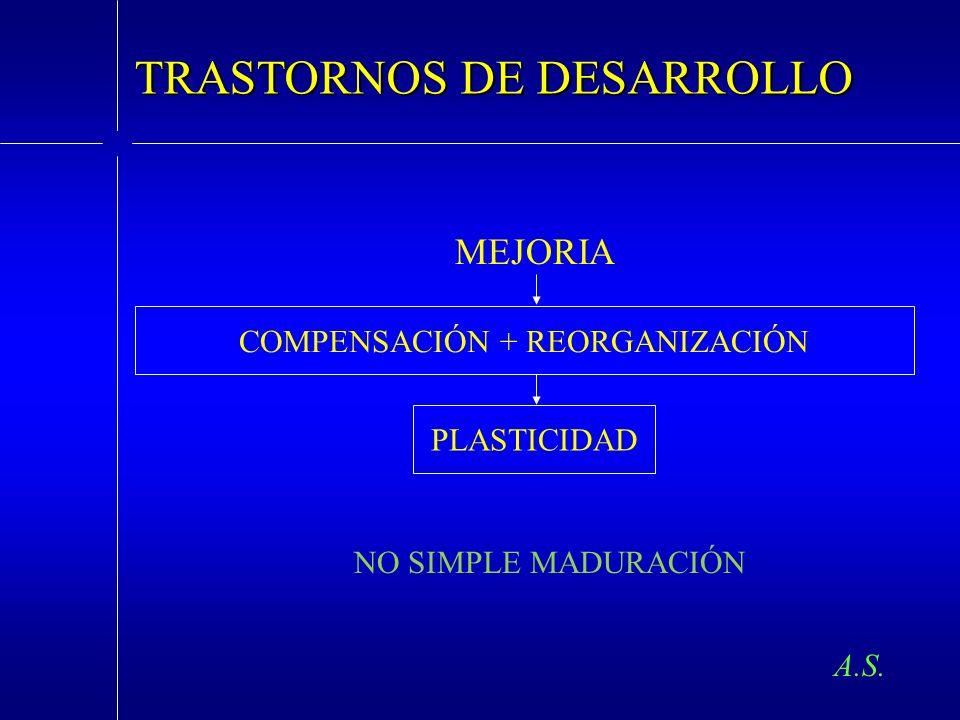 A.S. TRASTORNOS DE DESARROLLO MEJORIA COMPENSACIÓN + REORGANIZACIÓN PLASTICIDAD NO SIMPLE MADURACIÓN