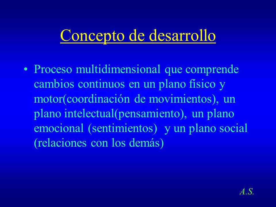 Concepto de desarrollo Proceso multidimensional que comprende cambios continuos en un plano físico y motor(coordinación de movimientos), un plano inte