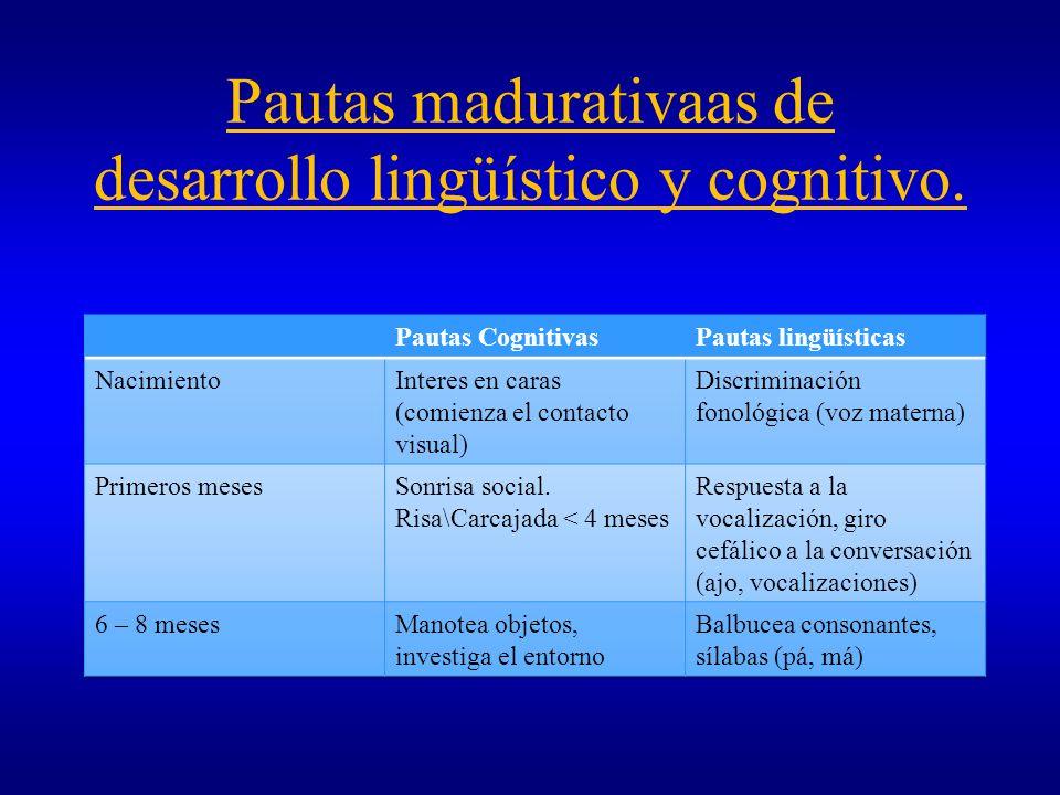Pautas madurativaas de desarrollo lingüístico y cognitivo.