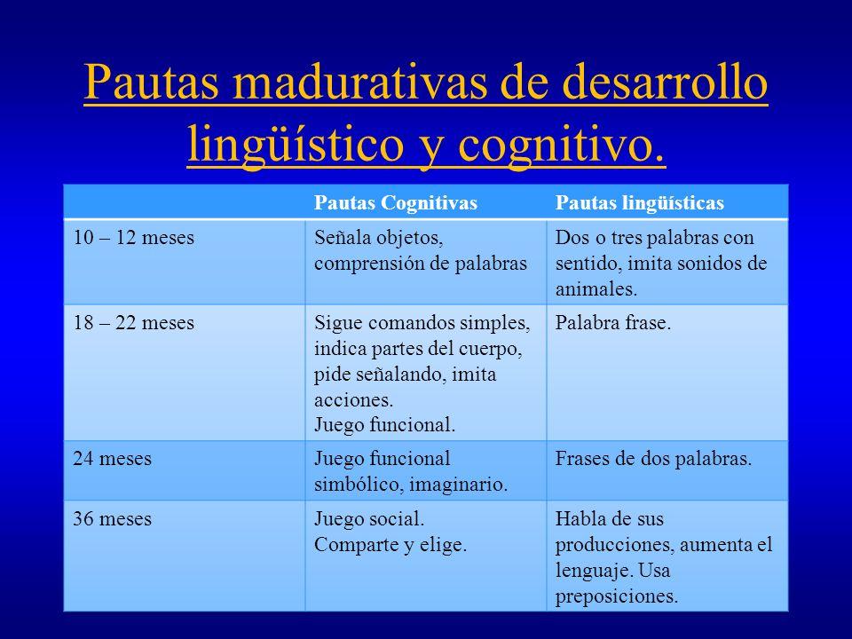 Pautas madurativas de desarrollo lingüístico y cognitivo.
