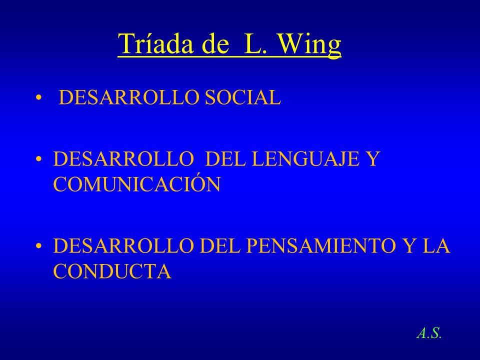 Tríada de L. Wing DESARROLLO SOCIAL DESARROLLO DEL LENGUAJE Y COMUNICACIÓN DESARROLLO DEL PENSAMIENTO Y LA CONDUCTA A.S.
