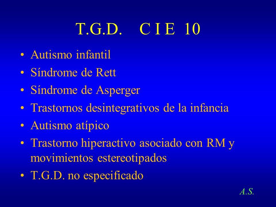 T.G.D. C I E 10 Autismo infantil Síndrome de Rett Síndrome de Asperger Trastornos desintegrativos de la infancia Autismo atípico Trastorno hiperactivo