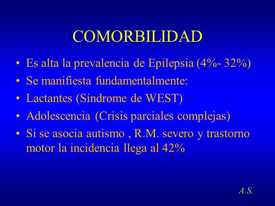 COMORBILIDAD Es alta la prevalencia de Epilepsia (4%- 32%) Se manifiesta fundamentalmente: Lactantes (Síndrome de WEST) Adolescencia (Crisis parciales