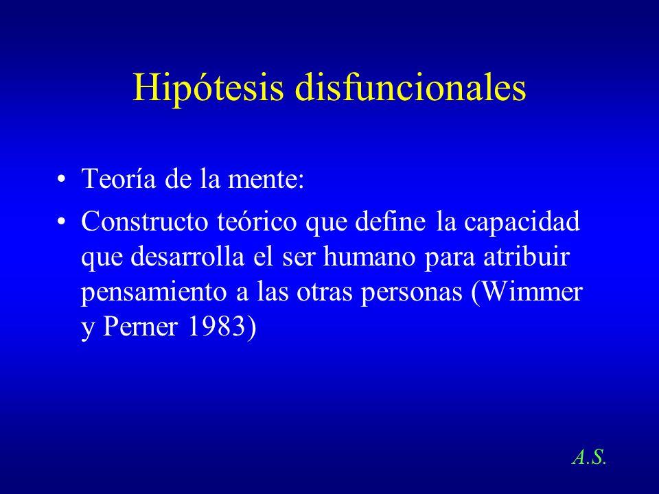 Hipótesis disfuncionales Teoría de la mente: Constructo teórico que define la capacidad que desarrolla el ser humano para atribuir pensamiento a las o
