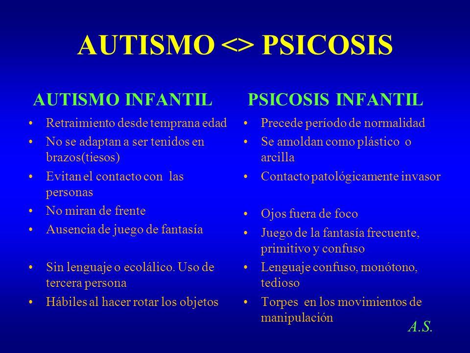 AUTISMO <> PSICOSIS AUTISMO INFANTIL Retraimiento desde temprana edad No se adaptan a ser tenidos en brazos(tiesos) Evitan el contacto con las persona