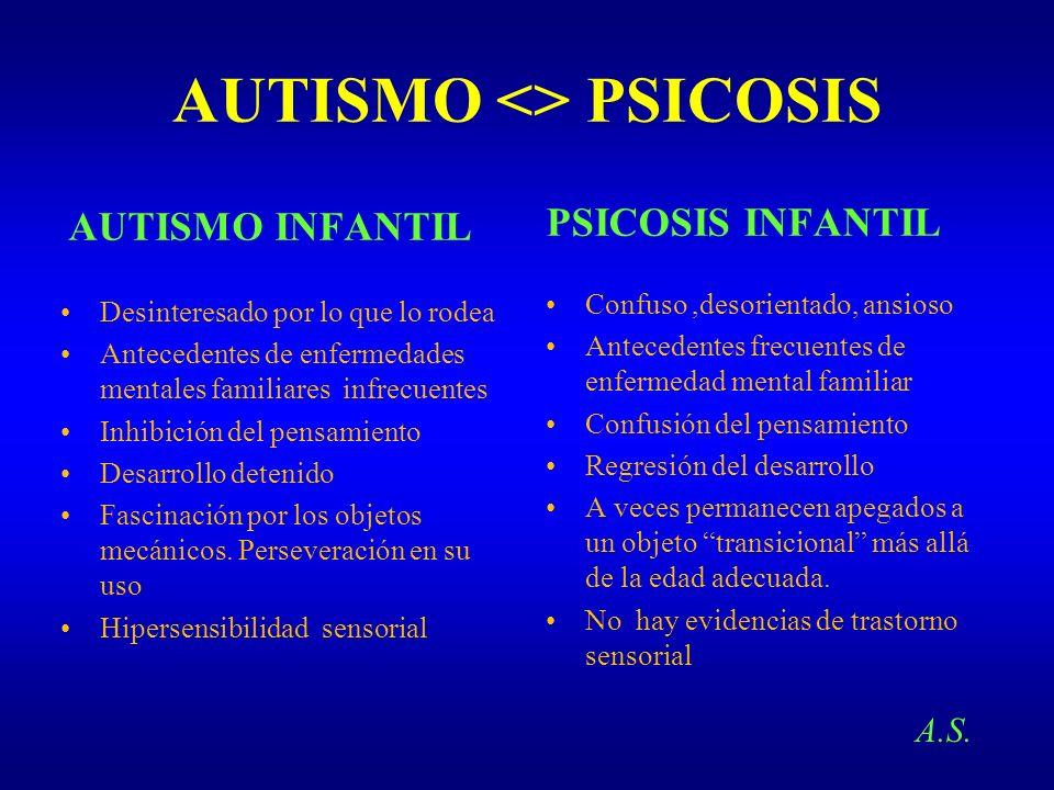 AUTISMO <> PSICOSIS AUTISMO INFANTIL Desinteresado por lo que lo rodea Antecedentes de enfermedades mentales familiares infrecuentes Inhibición del pe