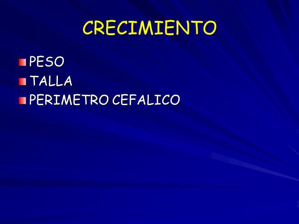 CRECIMIENTO PESOTALLA PERIMETRO CEFALICO