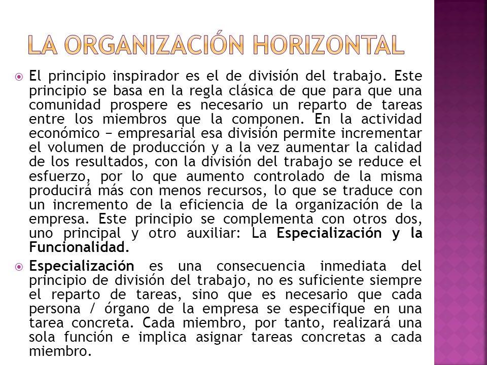 * VENTAJAS de la especialización: Mayor destreza en el trabajo individual.