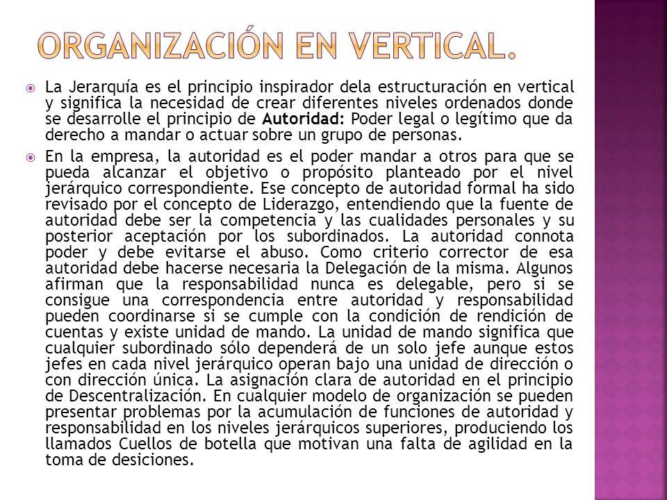 La Jerarquía es el principio inspirador dela estructuración en vertical y significa la necesidad de crear diferentes niveles ordenados donde se desarr