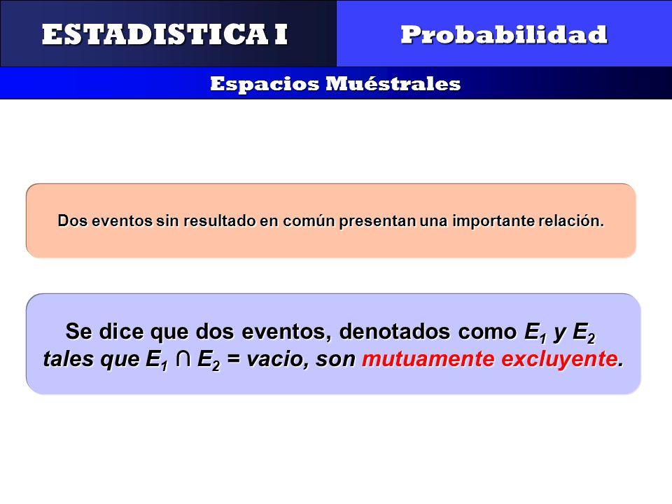 CONTROL Y GESTIÓN INTEGRAL DE LA CALIDAD Probabilidad Espacios Muéstrales ESTADISTICA I Se dice que dos eventos, denotados como E 1 y E 2 tales que E