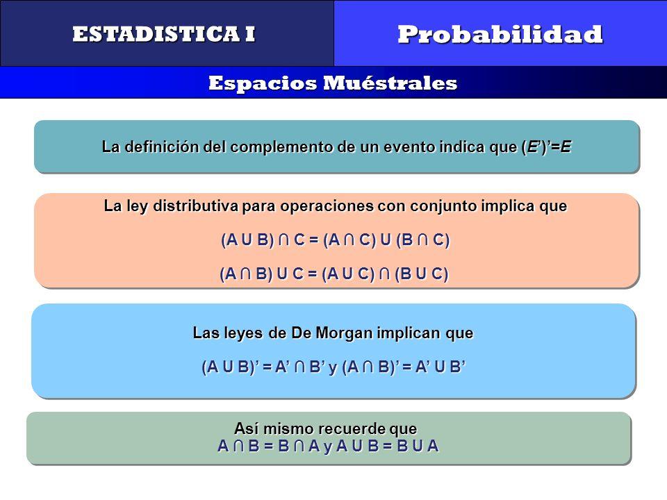 ESTADISTICA I Probabilidad Espacios Muéstrales La definición del complemento de un evento indica que (E)=E La ley distributiva para operaciones con co
